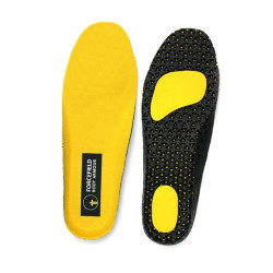 01-img-forcefield-plantilla-inner-sole